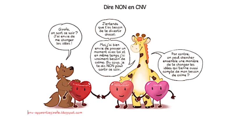 Dire non en CNV